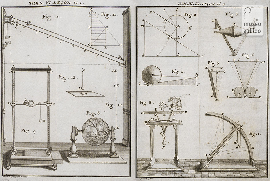 Quattro Elementi Гидропистолет для Verona 140 / 150 242-311-003