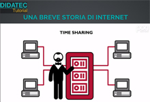 Internet: un'introduzione