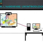 LIM: introduzione all'hardware