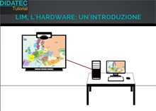 LIM: introduzione all'hardware