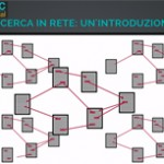 Ricerca in rete: un'introduzione