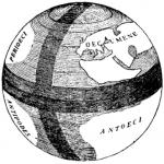 L'immagine della Terra nella storia